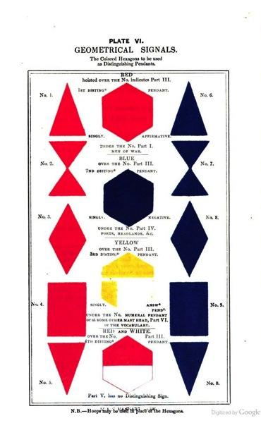 Geometrical signals 640