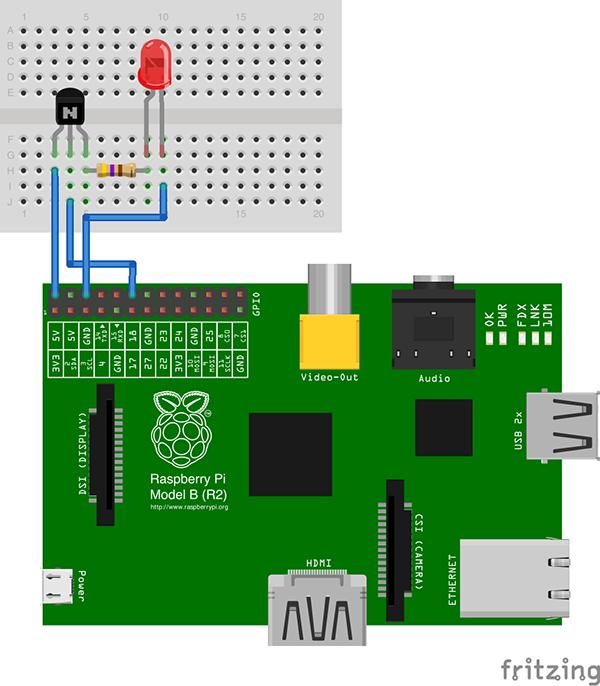 Raspberry-Pi-Email-Setup
