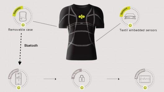 Smart Shirt Graphic