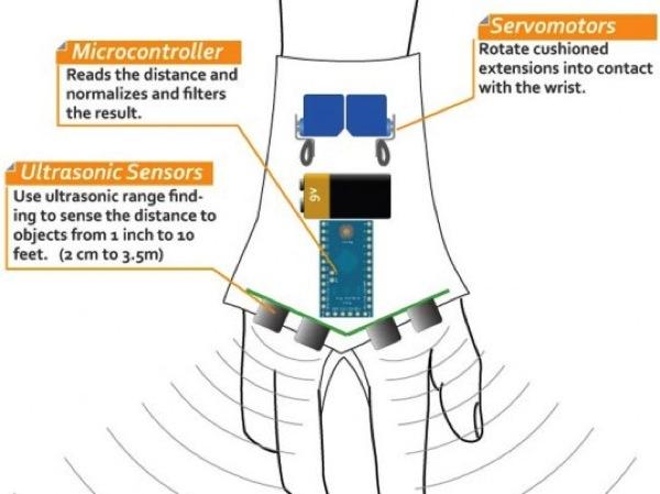 Diy haptic glove sonar blind 2 537x402