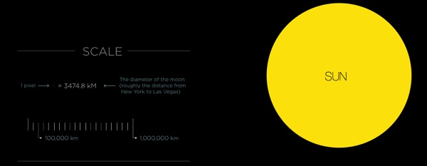 If the moon were only one pixel: a tediously accurate scale