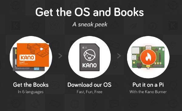 Kano Downloads