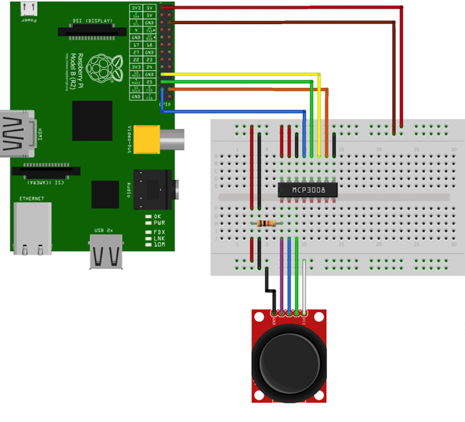 MCP3008 joystick 1024x930
