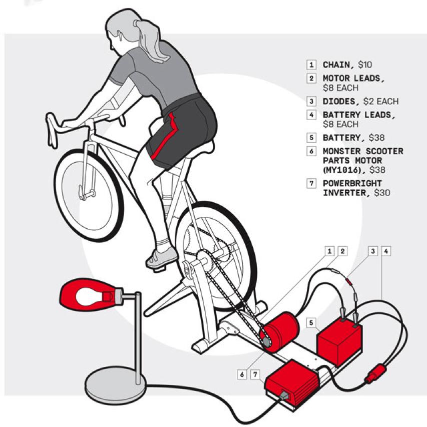 Diy Build Your Own Bike Generator 171 Adafruit Industries