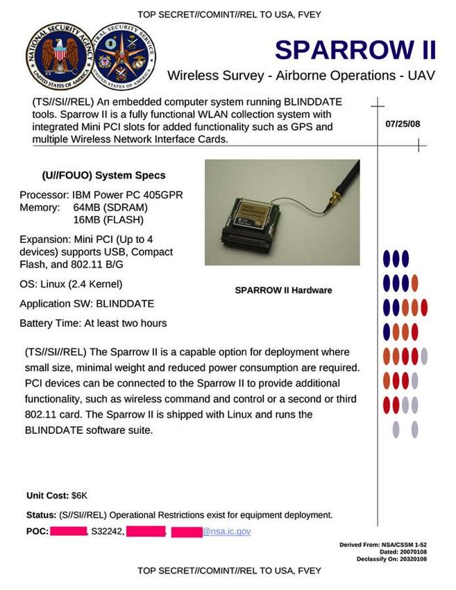 NSA SPARROW II