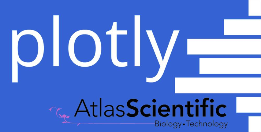Plotly + Atlas Scientific: Graph Real-Time Dissolved Oxygen