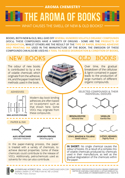 Aroma Chemistry The Smell of Books 724x1024