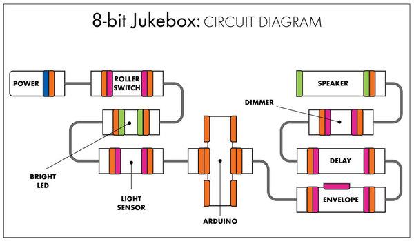 Jukebox_circuit_diagram