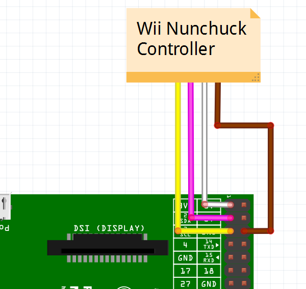 using a wii nunchuck to control python turtle piday raspberrypi cut off the end connector that you plug into the wiimote strip back the plastic coating to expose the bare wires er each wire to a female jumper wire