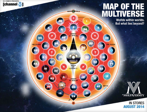 Real world science at the heart of superhero comic series Multiversity CNET