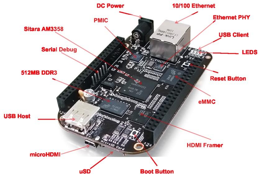 Black Hardware Details