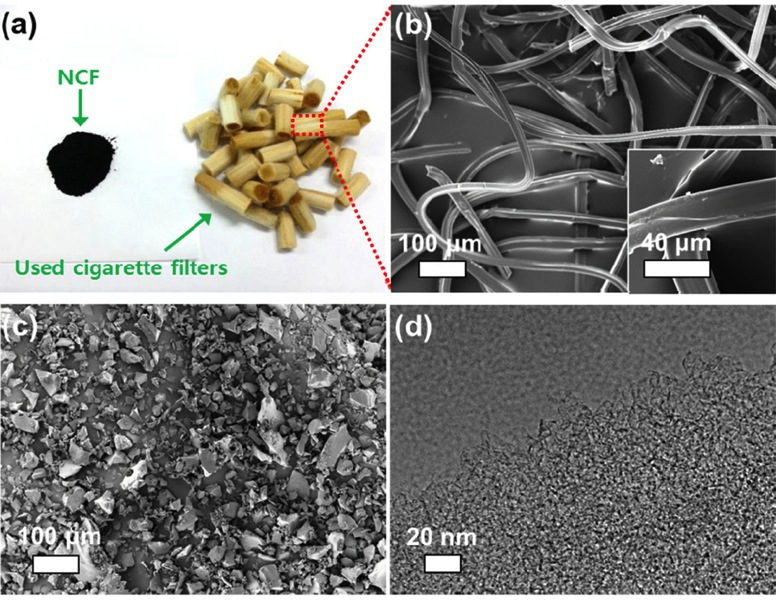 Cigarette butts to supercapacitor material