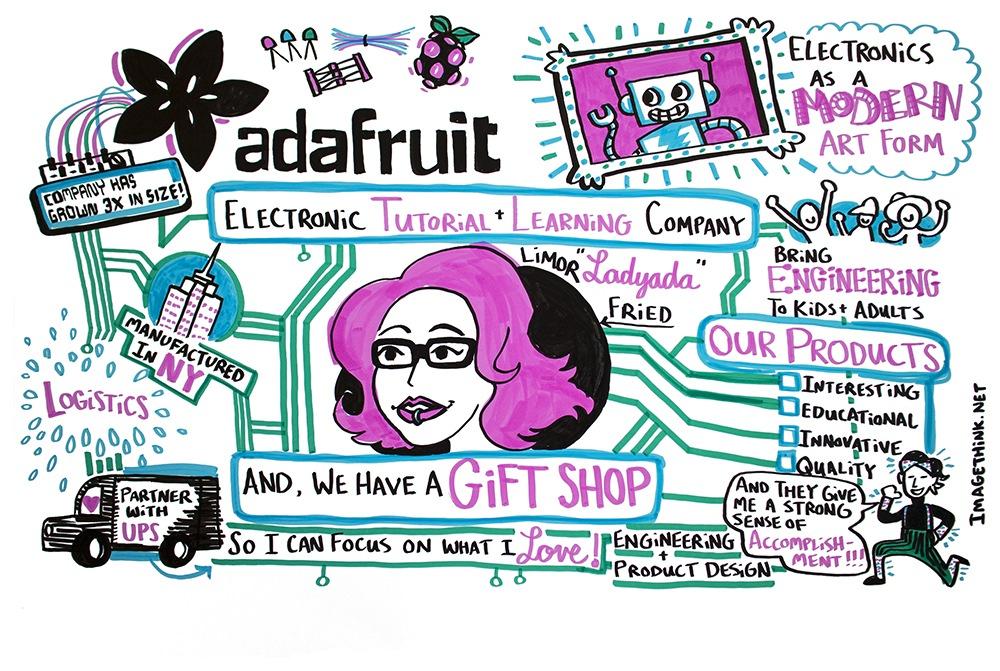 01Adafruit Ups Imagethink