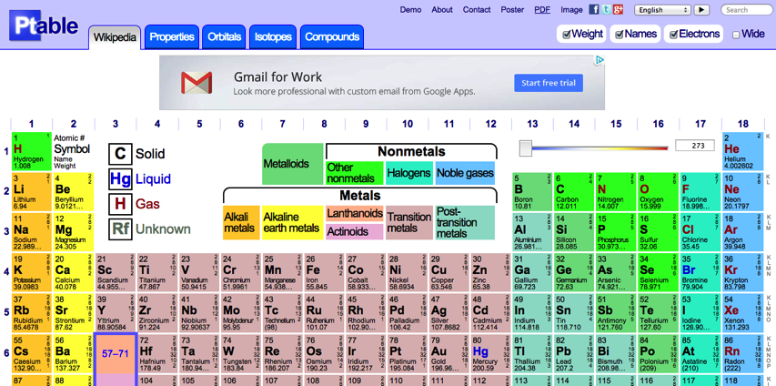 This dynamic periodic table is the only one youll ever need this dynamic periodic table is the only one youll ever need adafruit industries makers hackers artists designers and engineers urtaz Image collections