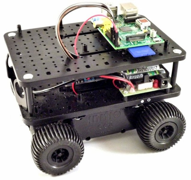 Driving straight with a raspberry pi initio robot
