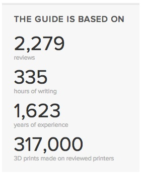 The 2015 3D Printer Guide 3D Hubs