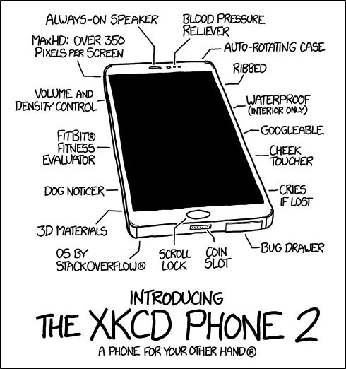 XKCD Phone 2 #SaturdayMorningCartoons « Adafruit Industries