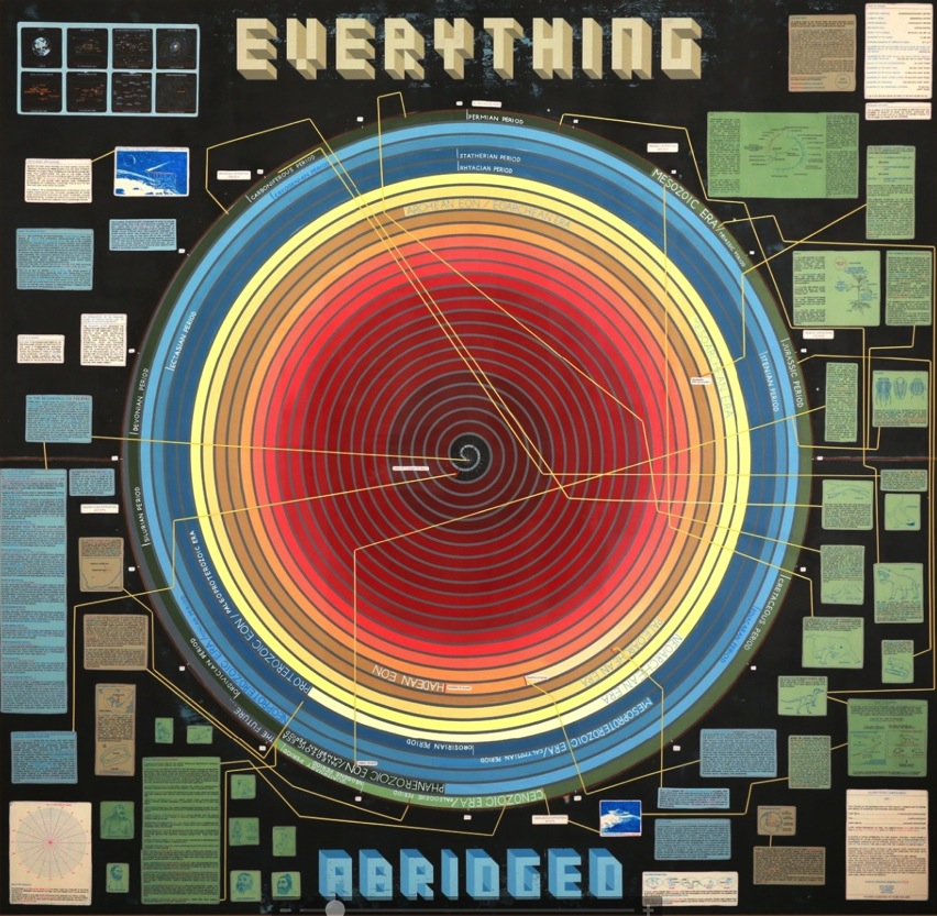 Jonathan Marshall Everything Abridged 2015 Available for Sale Artsy