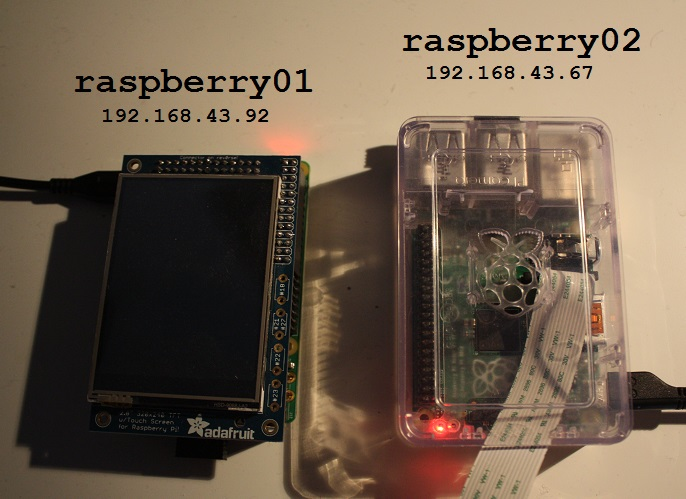 Clusters and Parallel Programming with Raspberry Pi and MPI #piday #raspberrypi @Raspberry_Pi