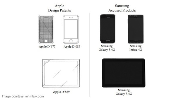 Apple Samsung Design Patents