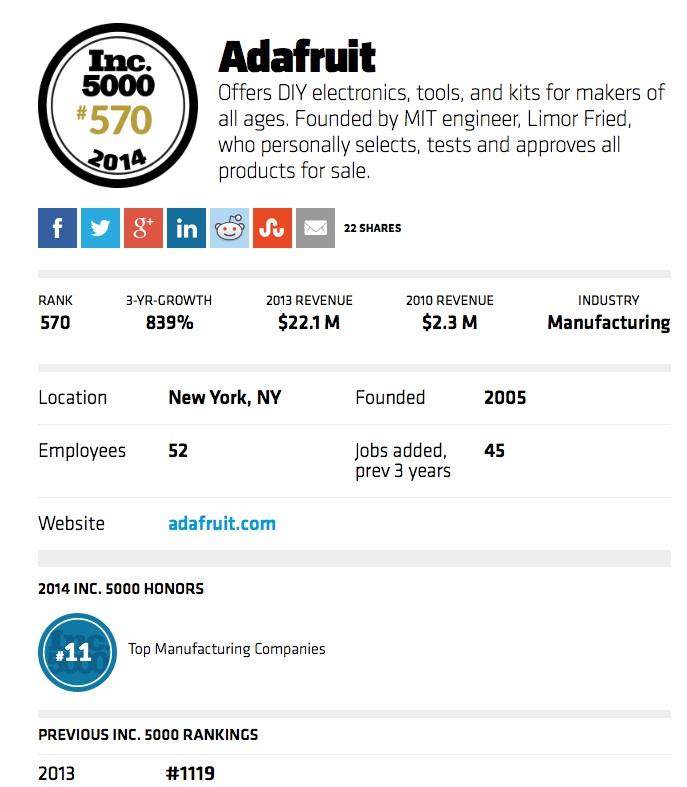 Adafruit New York NY