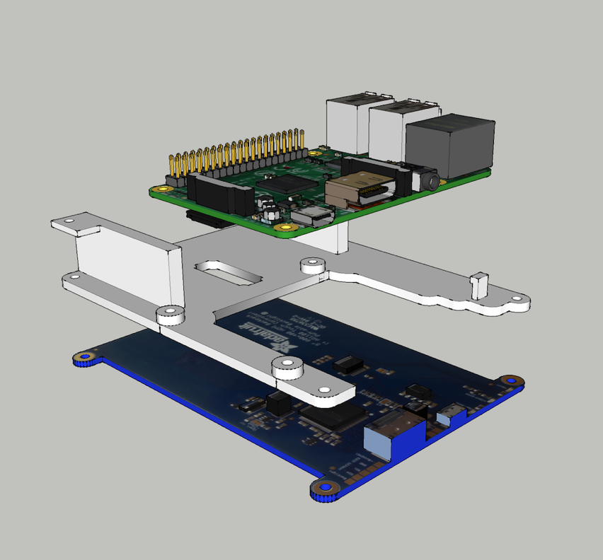 DIY GPS with Tangram ES and #raspberrypi #piday