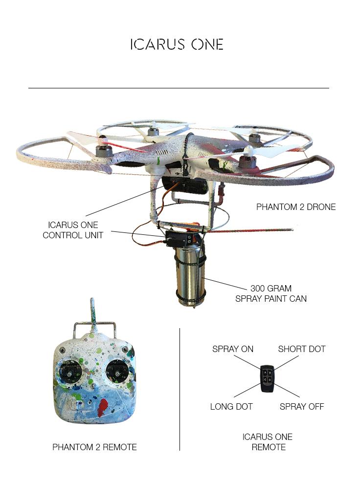 icarus-one-spray-drone-parts
