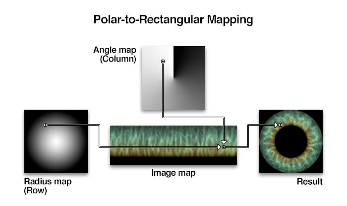Eye-Diagram