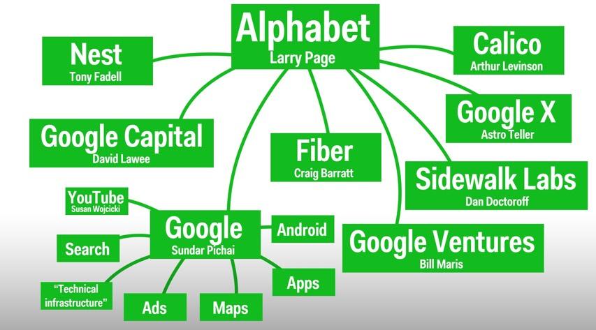 Alphabet Structure Copy-2