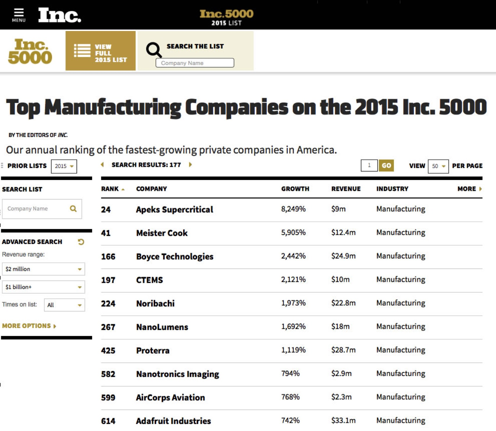 Manufacturing-Usa
