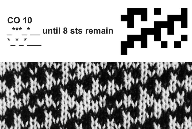 Knitting Pattern Generating Coding Language Wearablewednesday
