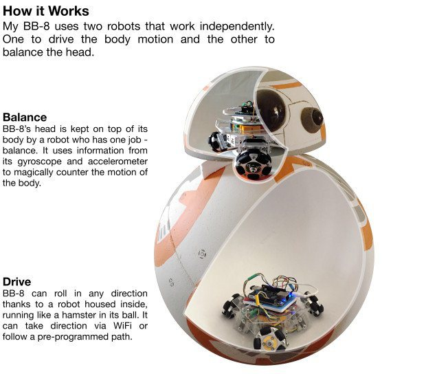 Bb8 how it works 620x544