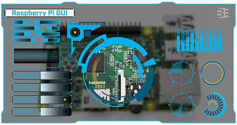 Raspberry Pi GUI Tutorial: Use Qt and Python to make an easy