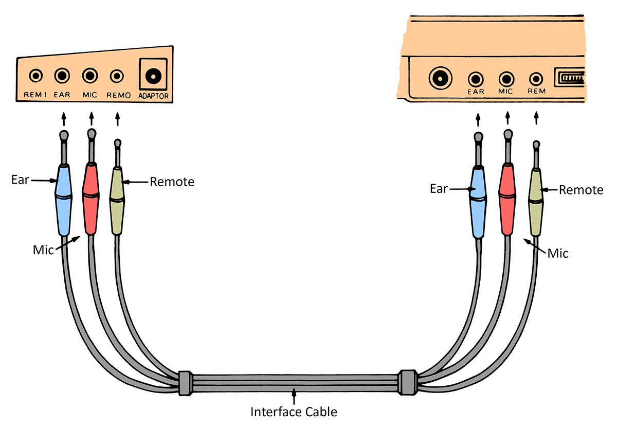 PC-1500-Interface-Cable