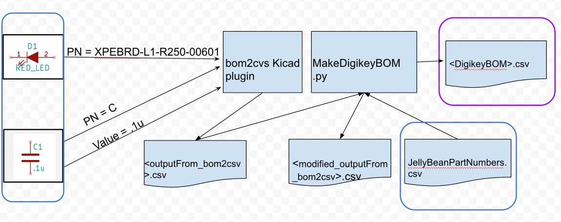 blockdiagramgoogle