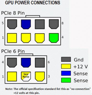 Hacked 6 To 8 Pin Pcie Connector 171 Adafruit Industries