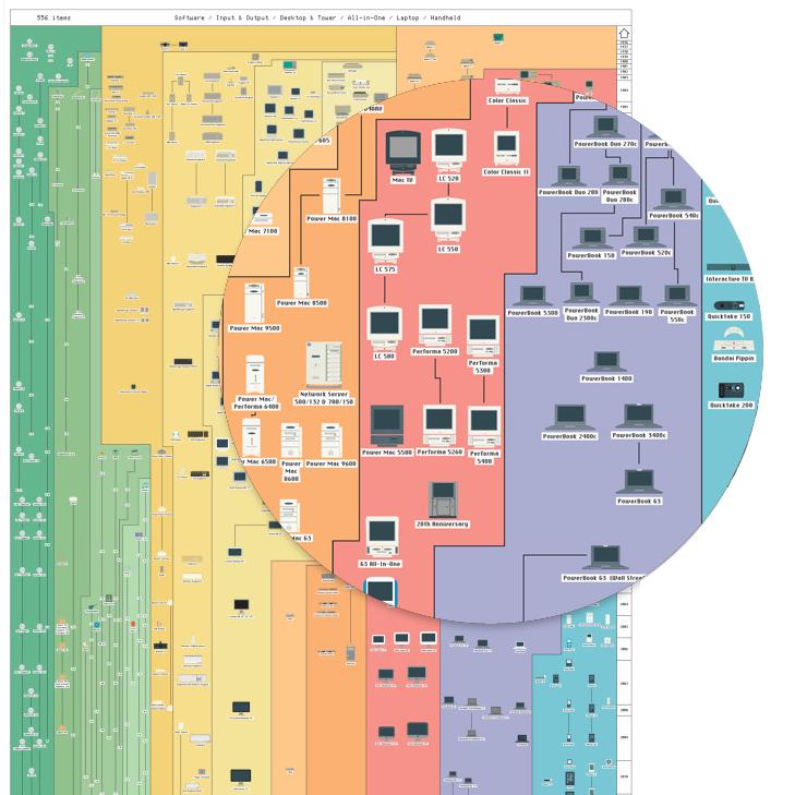 apple-tech-infographic