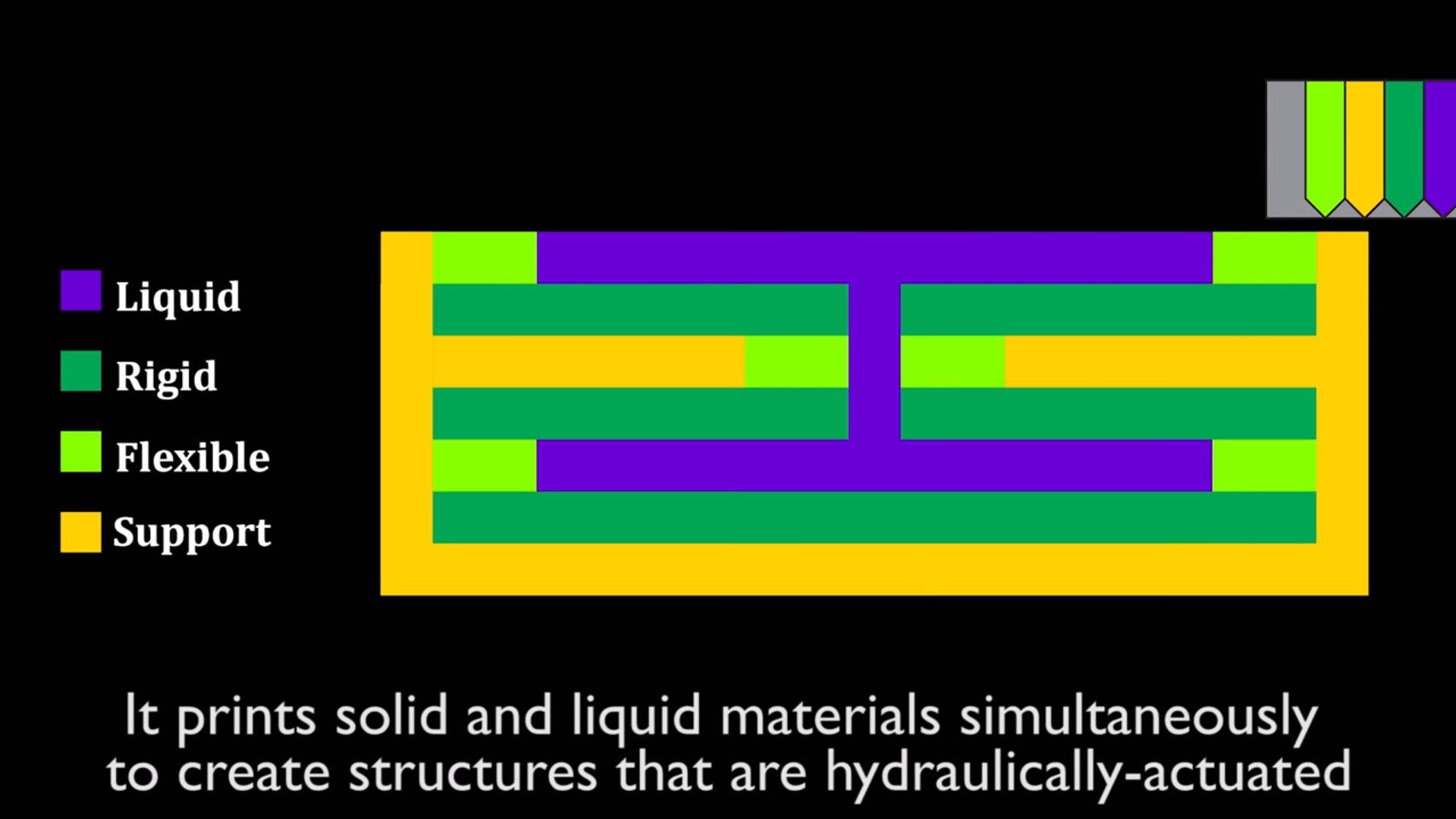 hydraulic-3dp