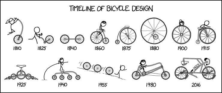 Timeline Of Bicycle Design From Xkcd