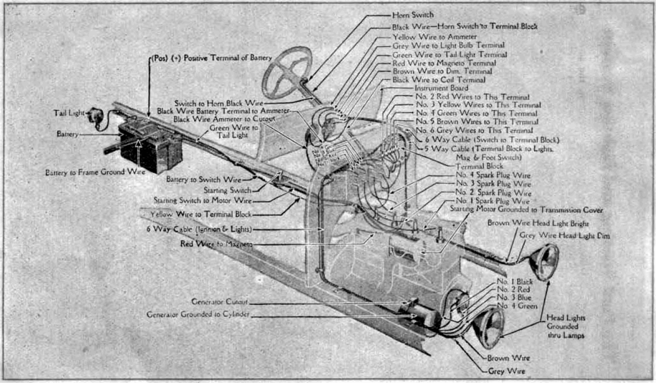 Ford Model T Technical Drawing      Wiring    Schemes    Adafruit Industries     Makers  hackers  artists