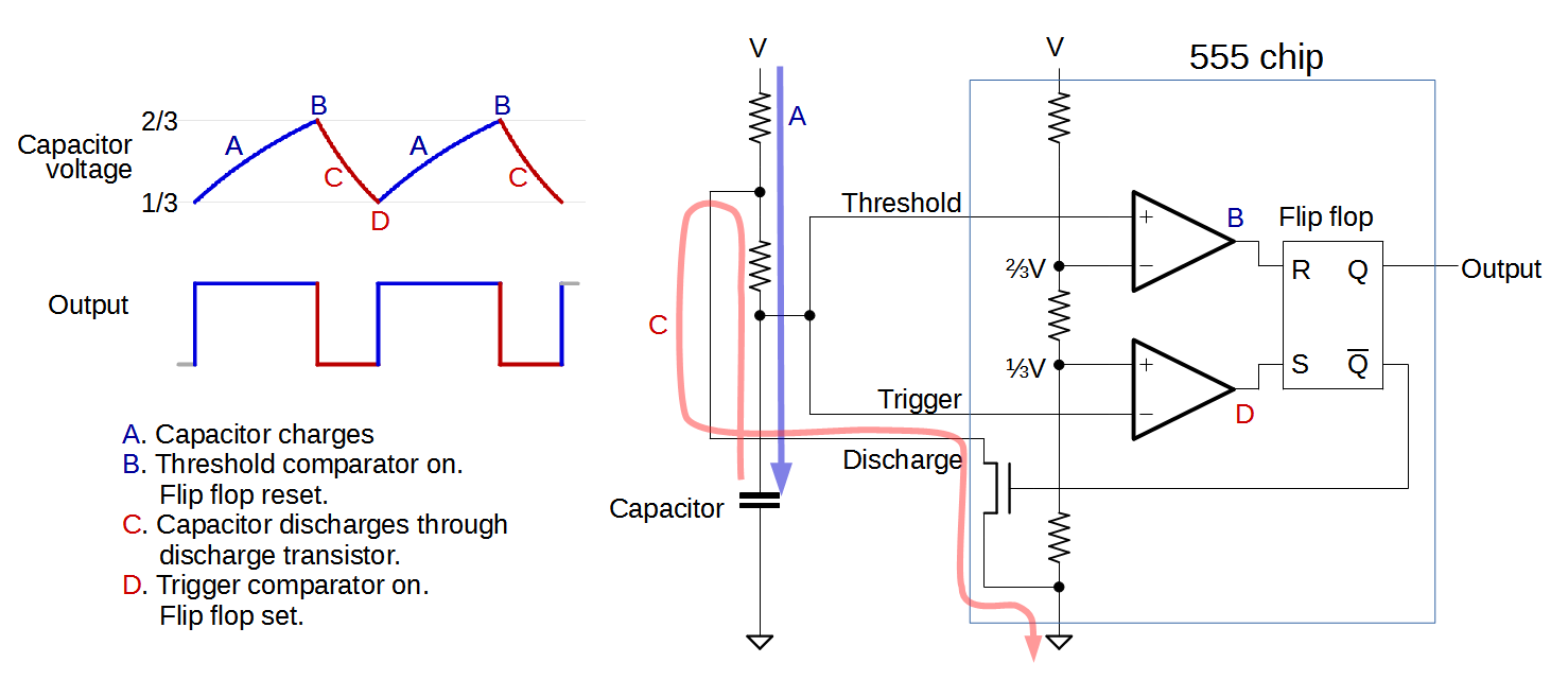 Cmos 555 Timer Structure Explained And Reverse Engineered Electronic Projects Circuits Operation