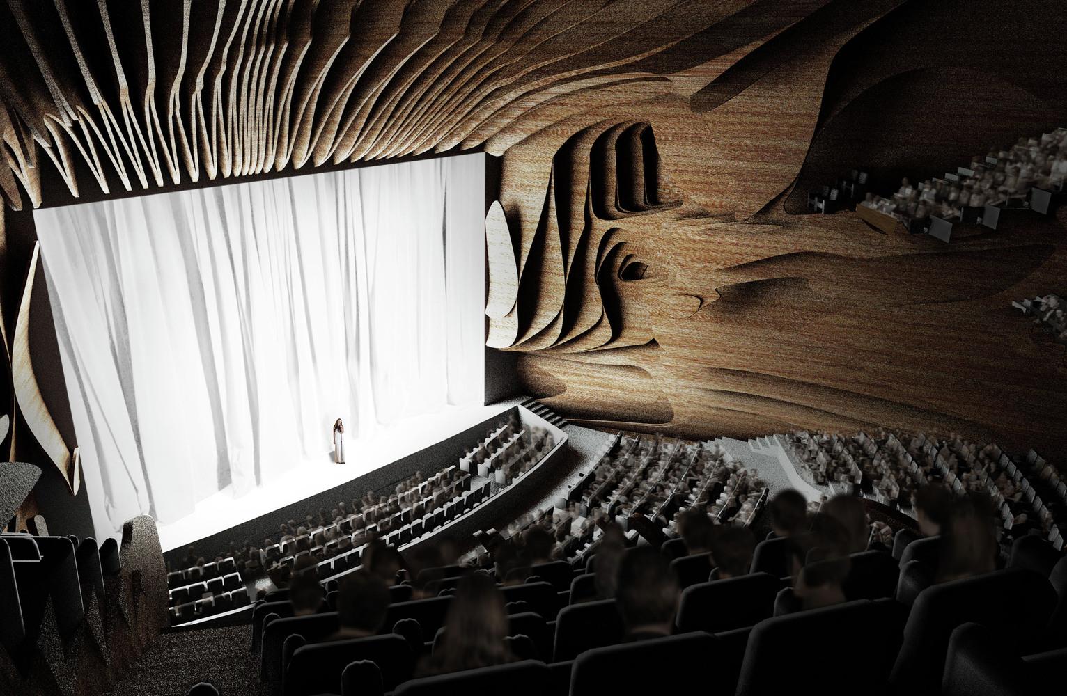 Anisotropia auditorium s