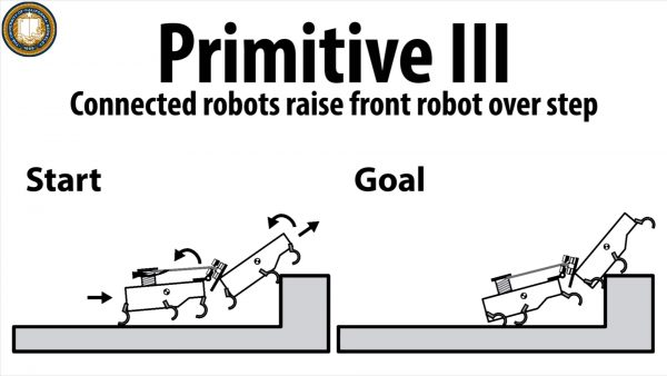 primitives
