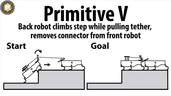 primitives2