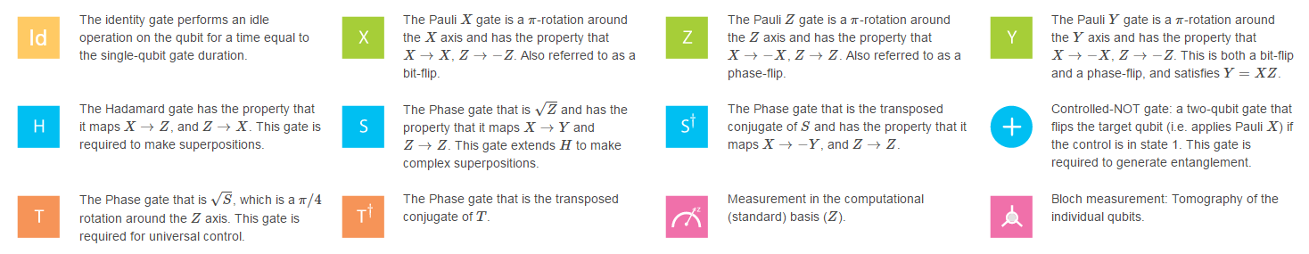 quantum-tips