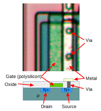 transistor-a