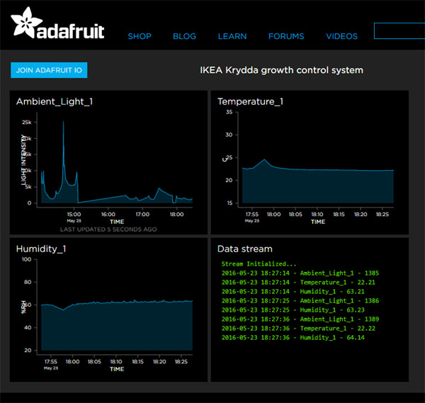 Adafruit_io_dashboard