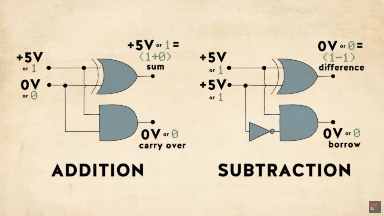 How Does Transistor Work Animation Electronics Gurukulam Relay Working 1273x716