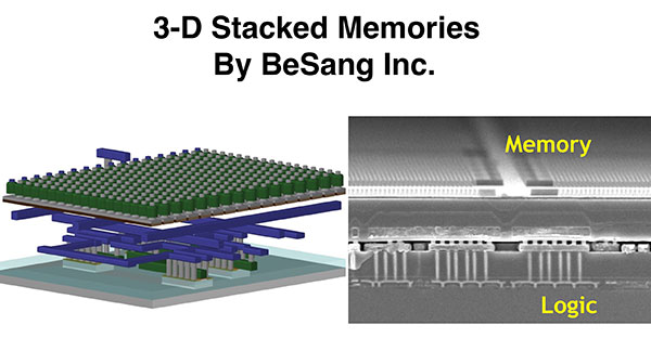 BeSang_3D_IC