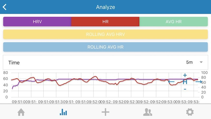 hrv-hr-graph